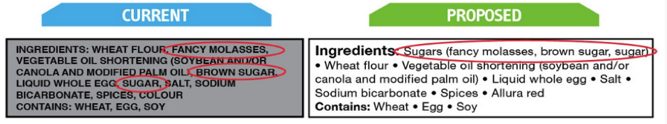 Current-vs-Proposed-Ingredients