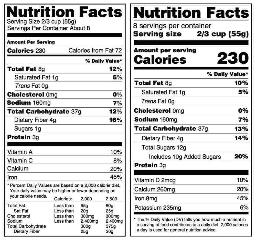 What Information Must Your Food Label Contain - Jet-Label
